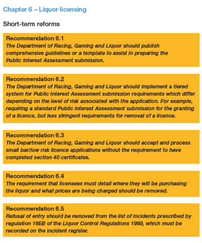 Liquor Licensing Recommendations