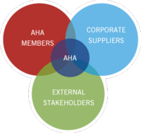 AHA WA - About Us | Australian Hotels Association