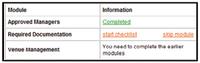 Licensed Premises Checklist Modules