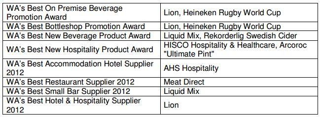WA's best Hospitality Suppliers 2012